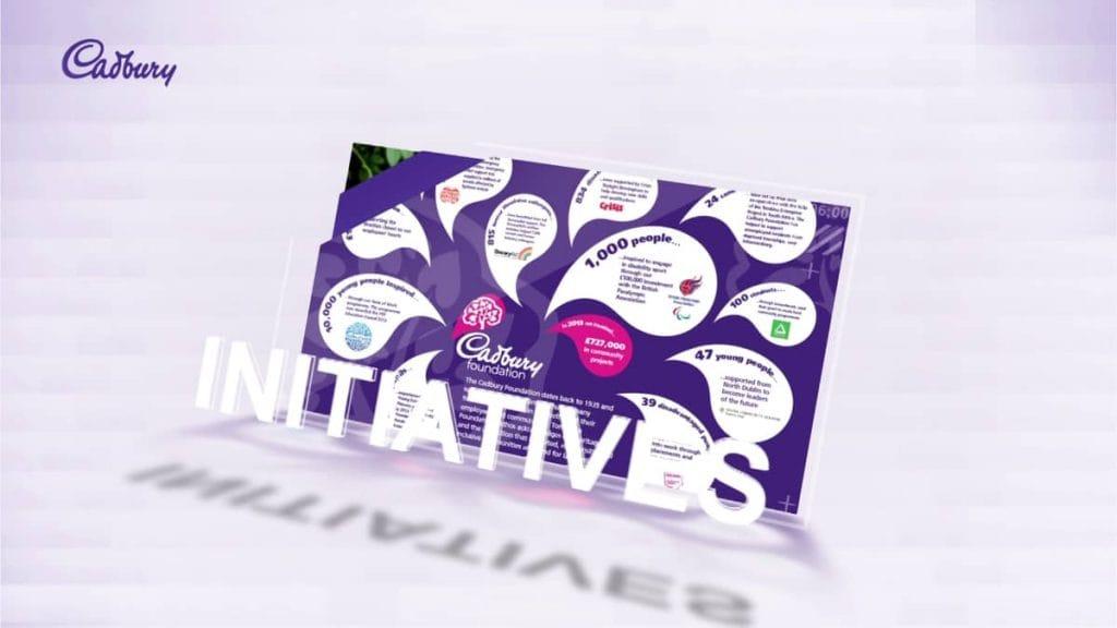 Cadbury's strategic marketing video still