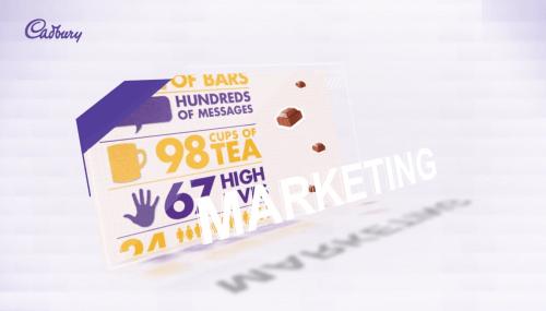 Cadbury's strategic marketing video still 3
